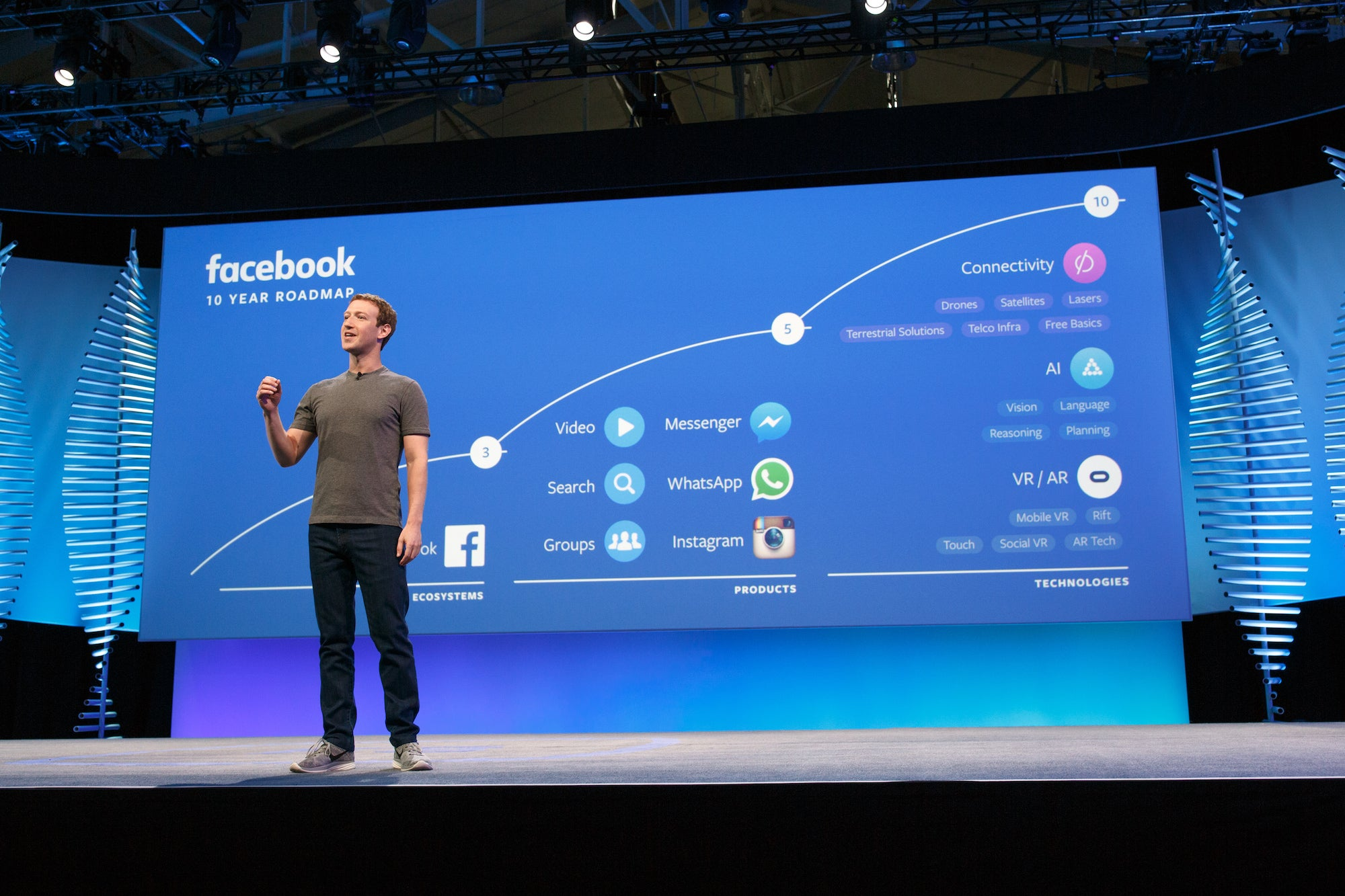 facebook stock bmondayb bdaniel