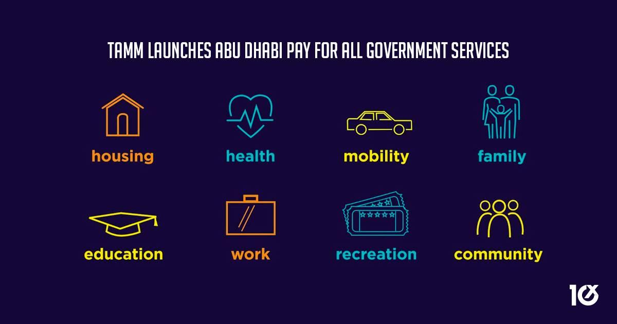 abu-dhabi services government bgovernment abu