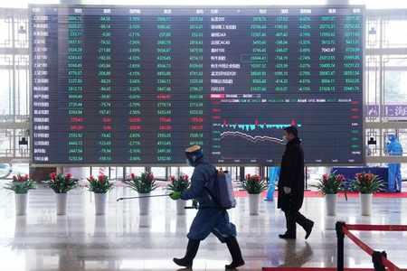 shares asian zawya stimulus stumble